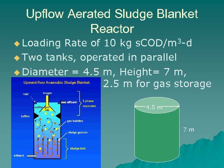 Upflow Aerated Sludge Blanket Reactor u Loading Rate of 10 kg s. COD/m 3