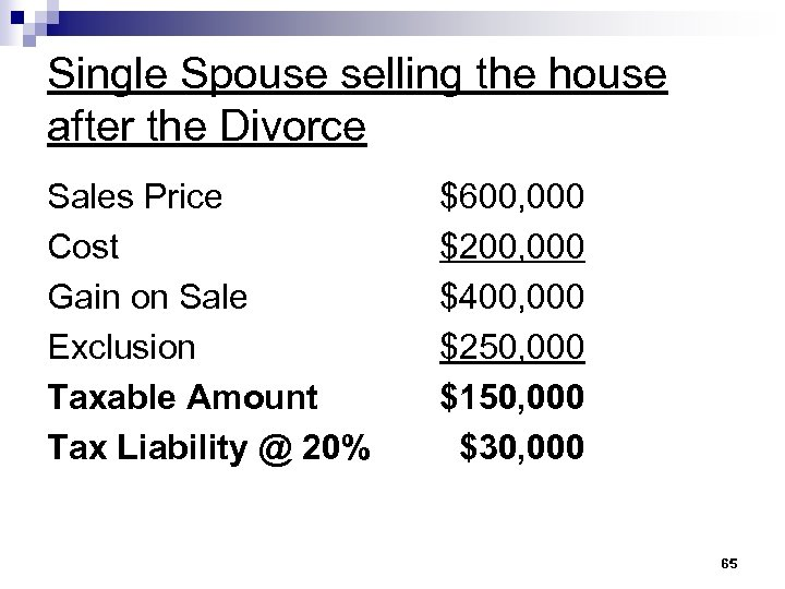 Single Spouse selling the house after the Divorce Sales Price Cost Gain on Sale