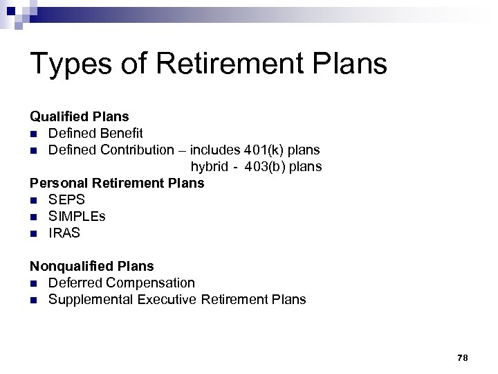 Types of Retirement Plans Qualified Plans n Defined Benefit n Defined Contribution – includes