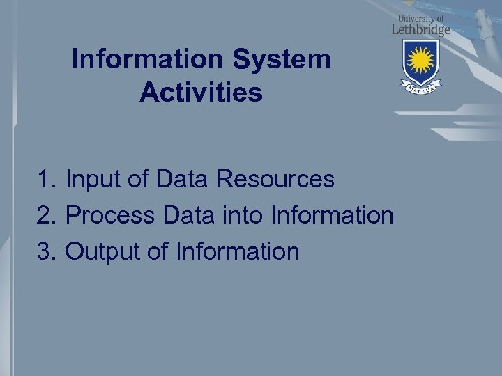 Information System Activities 1. Input of Data Resources 2. Process Data into Information 3.