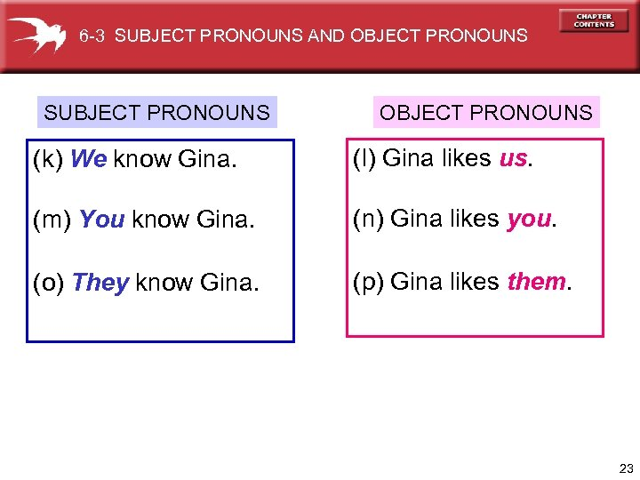 6 -3 SUBJECT PRONOUNS AND OBJECT PRONOUNS SUBJECT PRONOUNS OBJECT PRONOUNS (k) We know