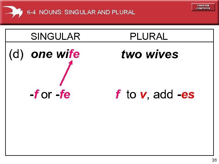 6 -4 NOUNS: SINGULAR AND PLURAL SINGULAR (d) one wife -f or -fe PLURAL