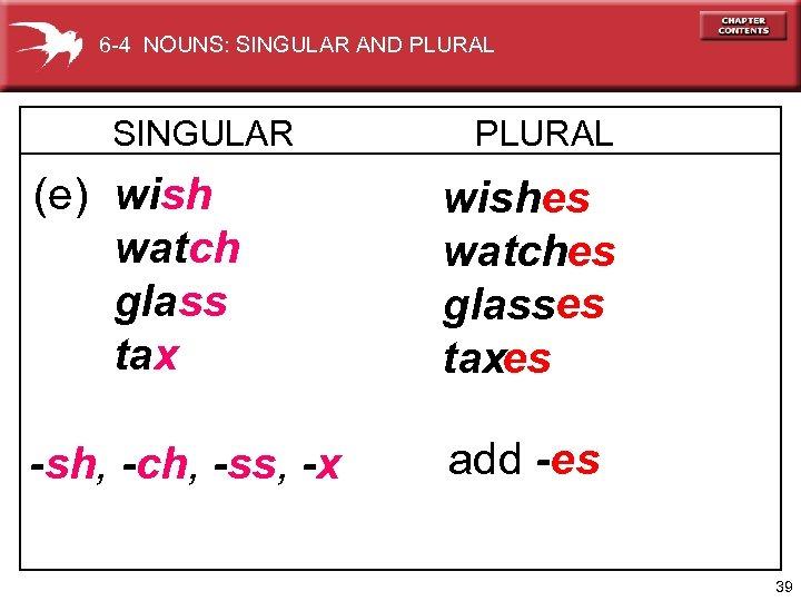 6 -4 NOUNS: SINGULAR AND PLURAL SINGULAR PLURAL (e) wish watch glass tax wishes