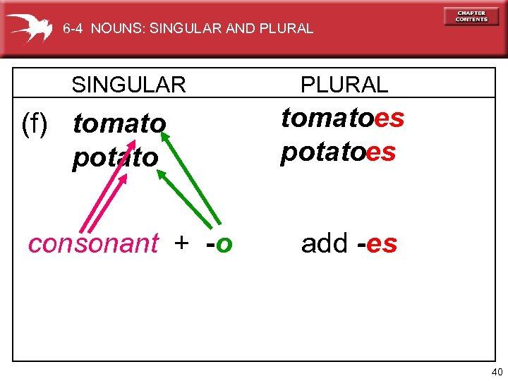 6 -4 NOUNS: SINGULAR AND PLURAL SINGULAR (f) tomato potato consonant + -o PLURAL