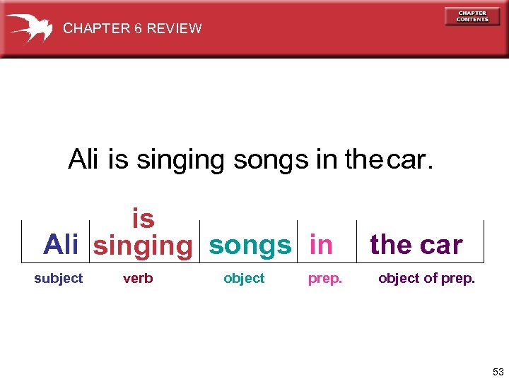 CHAPTER 6 REVIEW Ali is singing songs in the car. is Ali singing songs