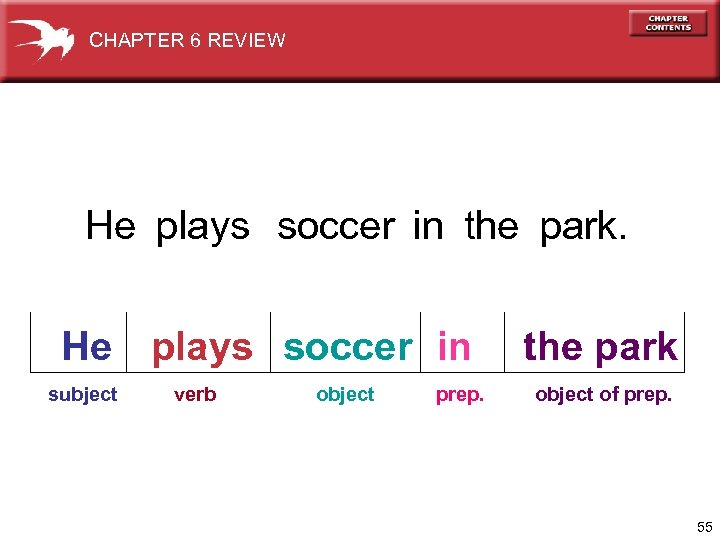 CHAPTER 6 REVIEW He plays soccer in the park. He plays soccer in subject