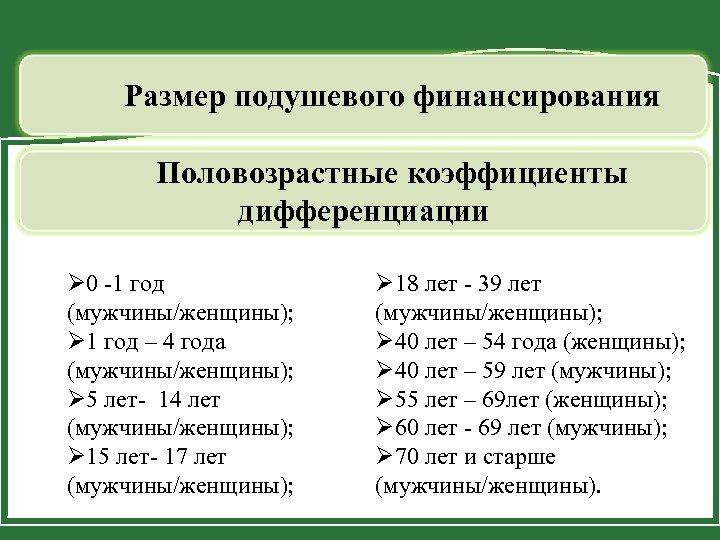 Размер подушевого финансирования Половозрастные коэффициенты дифференциации Ø 0 -1 год (мужчины/женщины); Ø 1 год