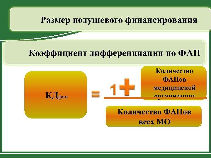 Размер подушевого финансирования Коэффициент дифференциации по ФАП КДфап 1 Количество ФАПов медицинской организации Количество