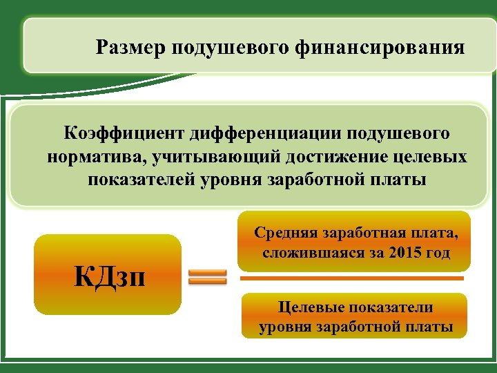 Размер подушевого финансирования Коэффициент дифференциации подушевого норматива, учитывающий достижение целевых показателей уровня заработной платы