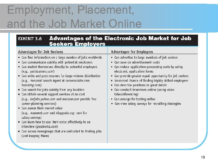 Employment, Placement, and the Job Market Online 19