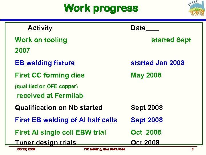 Work progress Activity Date Work on tooling started Sept 2007 EB welding fixture started