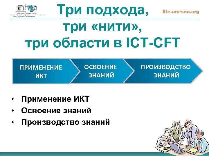 Три подхода, три «нити» , три области в ICT-CFT ПРИМЕНЕНИЕ ИКТ ОСВОЕНИЕ ЗНАНИЙ •