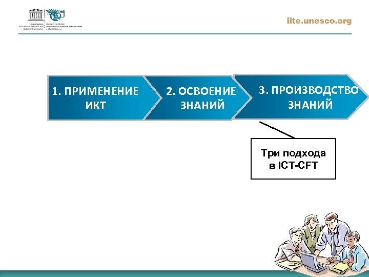 1. ПРИМЕНЕНИЕ ИКТ 2. ОСВОЕНИЕ ЗНАНИЙ 3. ПРОИЗВОДСТВО ЗНАНИЙ Три подхода в ICT-CFT