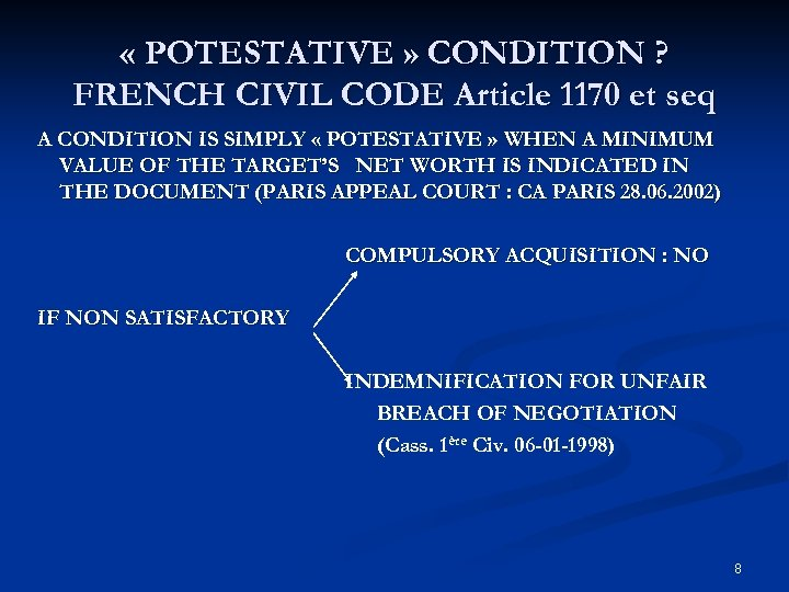 « POTESTATIVE » CONDITION ? FRENCH CIVIL CODE Article 1170 et seq A