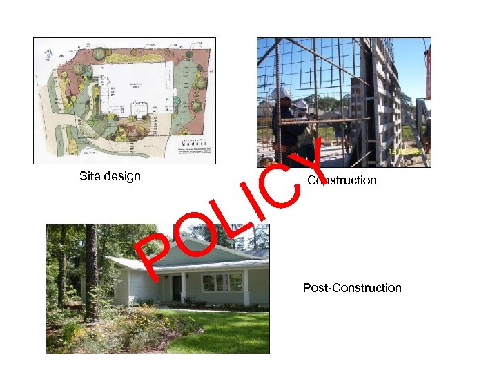 Policy Y IC Site design P L O Construction Post-Construction