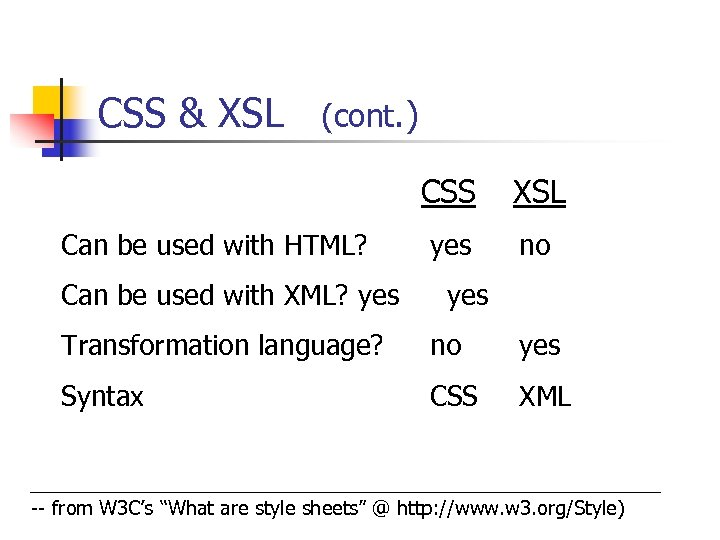 CSS & XSL (cont. ) CSS Can be used with HTML? Can be used