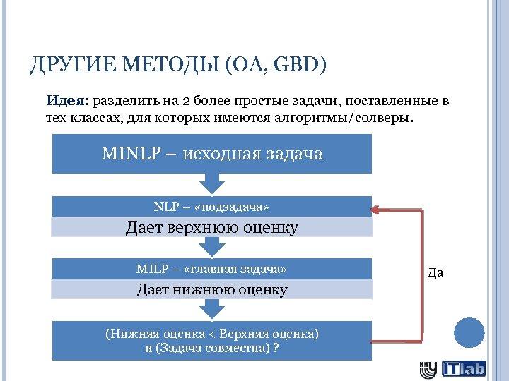 ДРУГИЕ МЕТОДЫ (OA, GBD) Идея: разделить на 2 более простые задачи, поставленные в тех