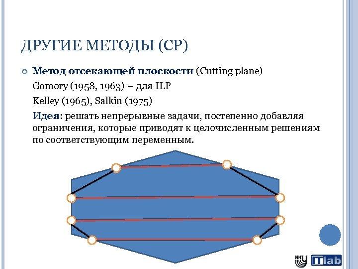 ДРУГИЕ МЕТОДЫ (CP) Метод отсекающей плоскости (Cutting plane) Gomory (1958, 1963) – для ILP