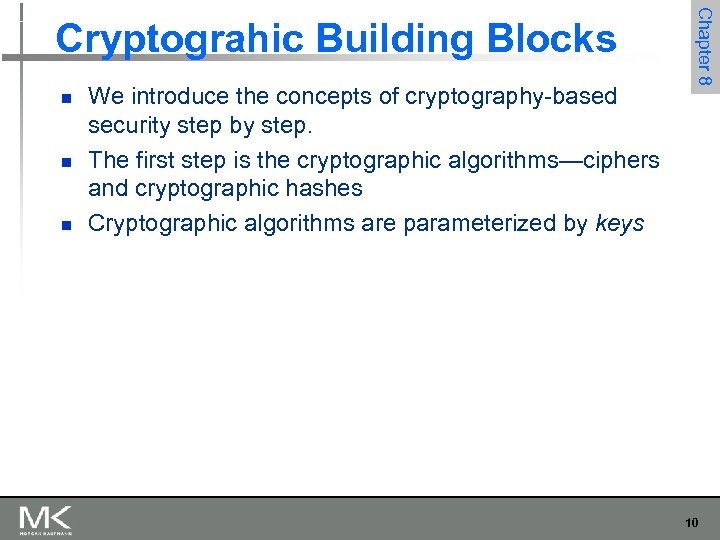 n n n We introduce the concepts of cryptography-based security step by step. The