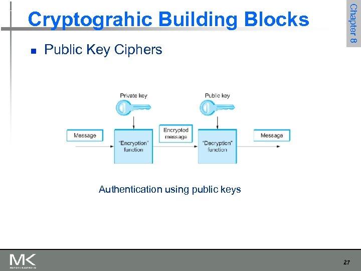 n Public Key Ciphers Chapter 8 Cryptograhic Building Blocks Authentication using public keys 27