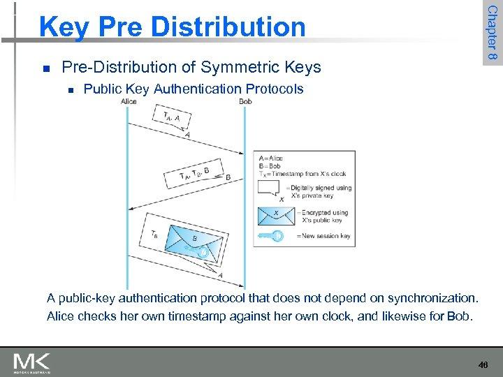 n Pre-Distribution of Symmetric Keys n Chapter 8 Key Pre Distribution Public Key Authentication