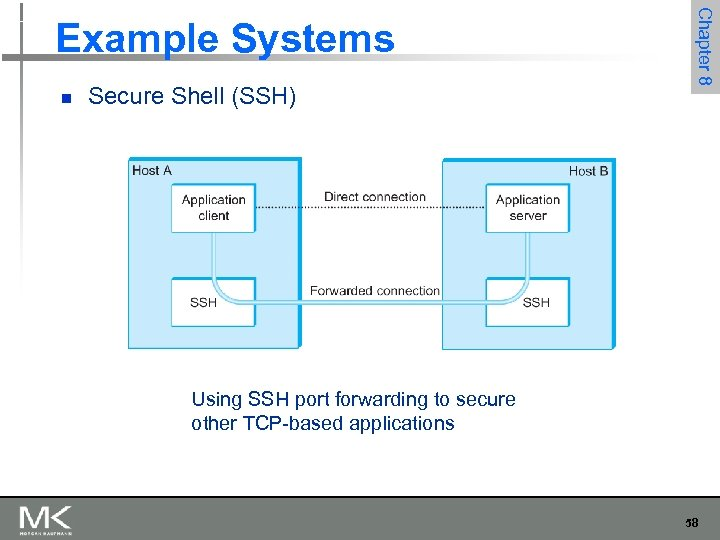 n Secure Shell (SSH) Chapter 8 Example Systems Using SSH port forwarding to secure