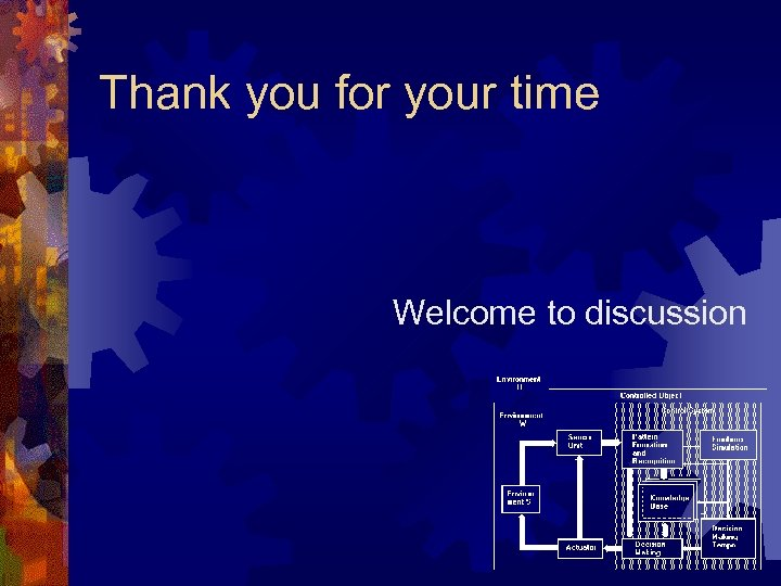 Thank you for your time Welcome to discussion