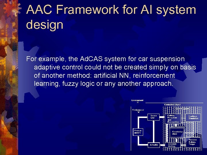 AAC Framework for AI system design For example, the Ad. CAS system for car