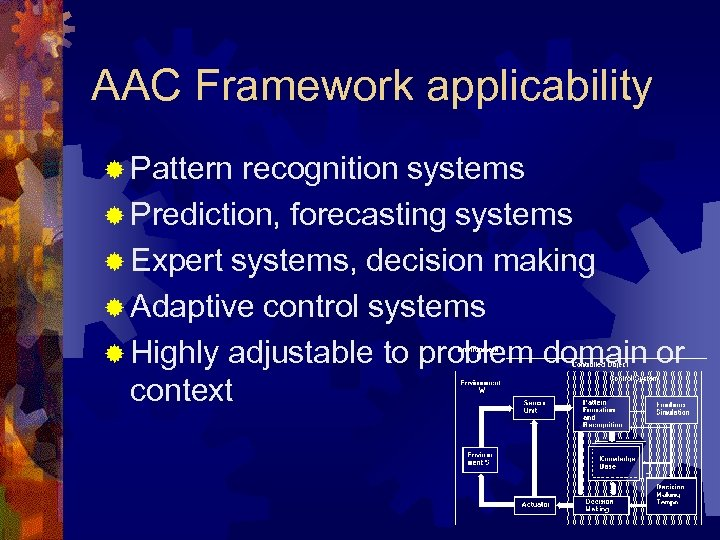 AAC Framework applicability ® Pattern recognition systems ® Prediction, forecasting systems ® Expert systems,