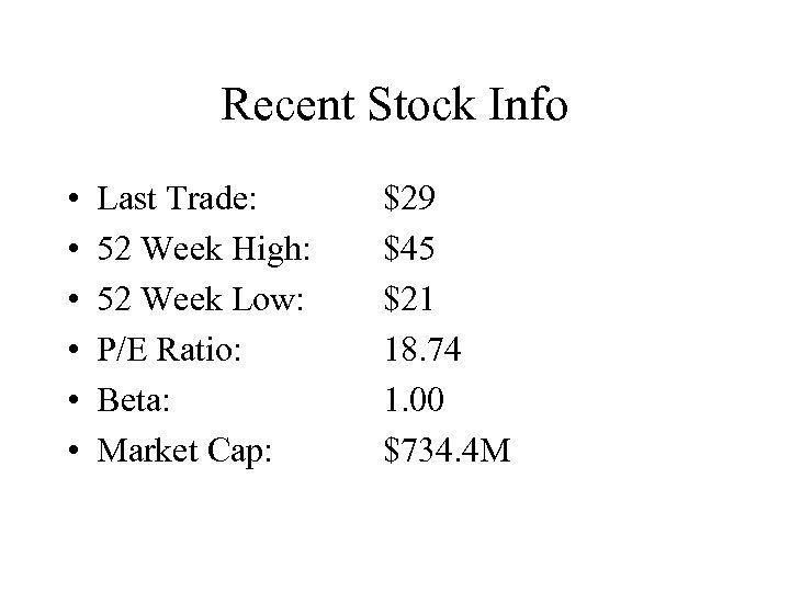 Recent Stock Info • • • Last Trade: 52 Week High: 52 Week Low: