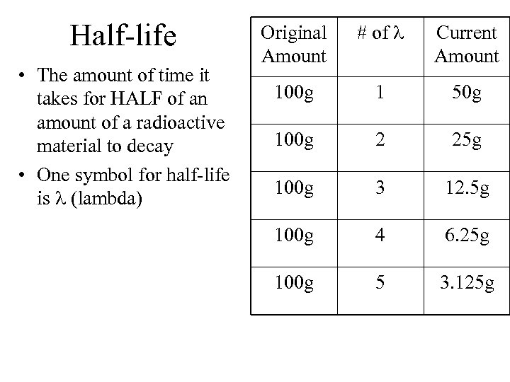 Half-life • The amount of time it takes for HALF of an amount of