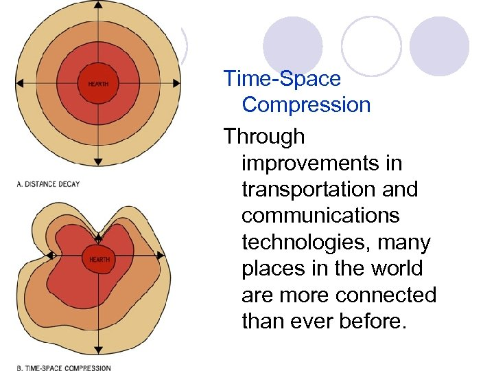 Time-Space Compression Through improvements in transportation and communications technologies, many places in the world