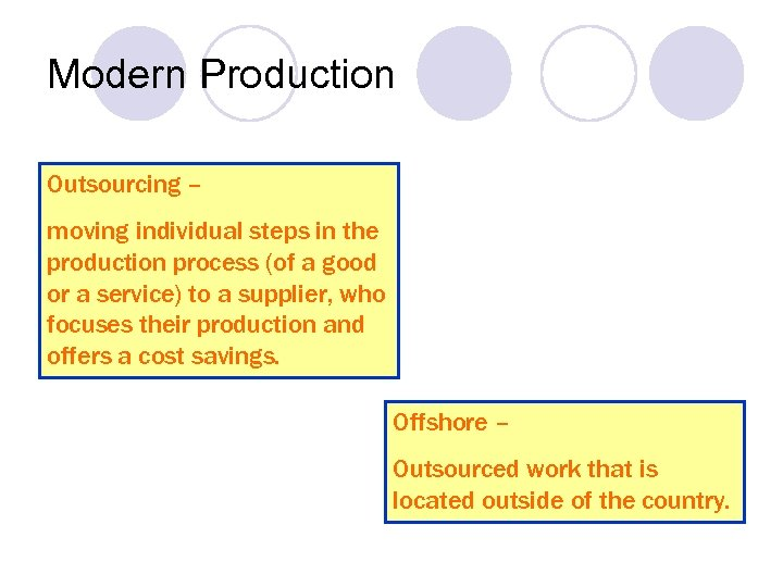 Modern Production Outsourcing – moving individual steps in the production process (of a good