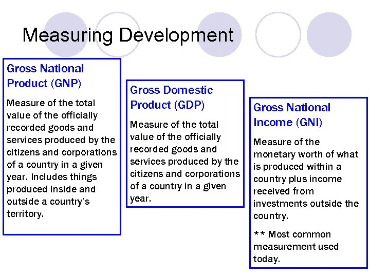Measuring Development Gross National Product (GNP) Measure of the total value of the officially