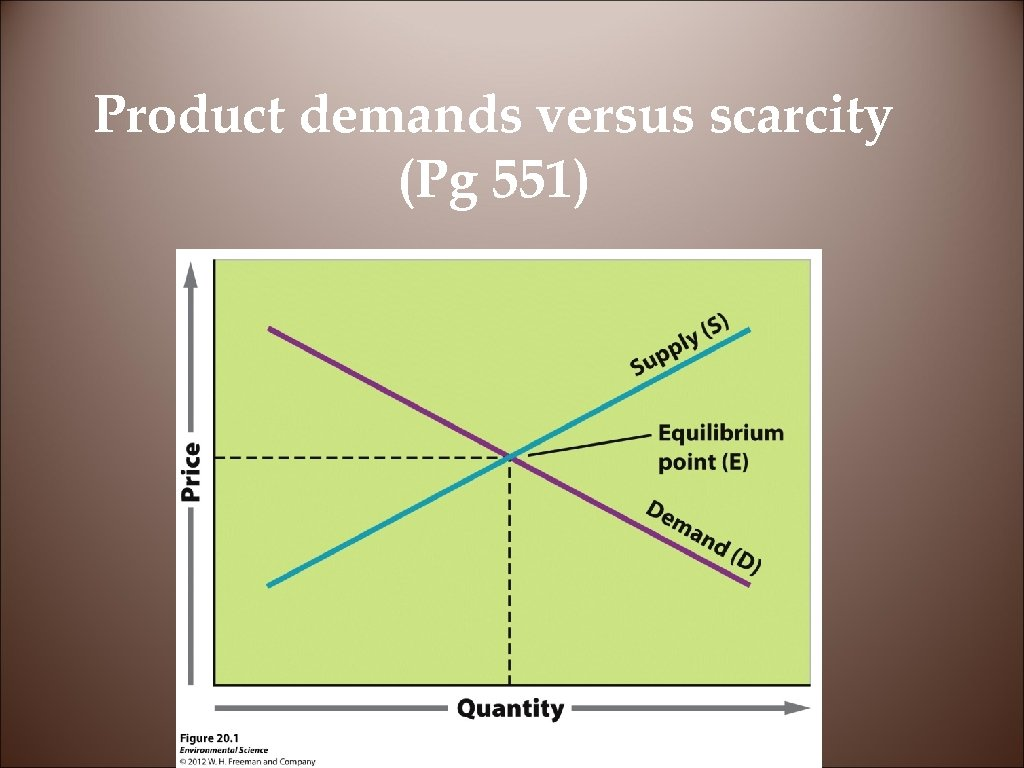 Product demands versus scarcity (Pg 551)