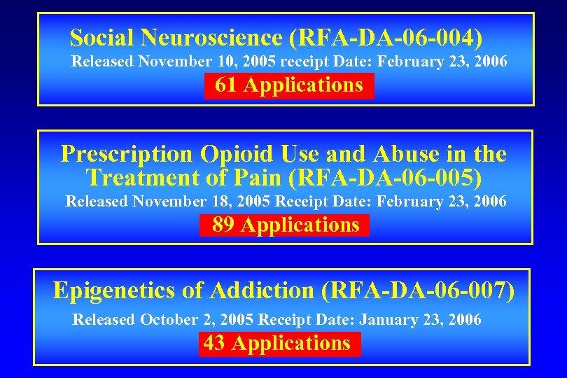 Social Neuroscience (RFA-DA-06 -004) Released November 10, 2005 receipt Date: February 23, 2006 61
