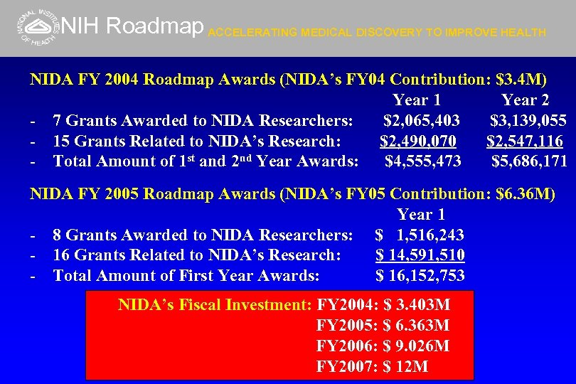 NIH Roadmap ACCELERATING MEDICAL DISCOVERY TO IMPROVE HEALTH NIDA FY 2004 Roadmap Awards (NIDA's