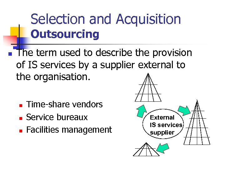Selection and Acquisition Outsourcing n The term used to describe the provision of IS