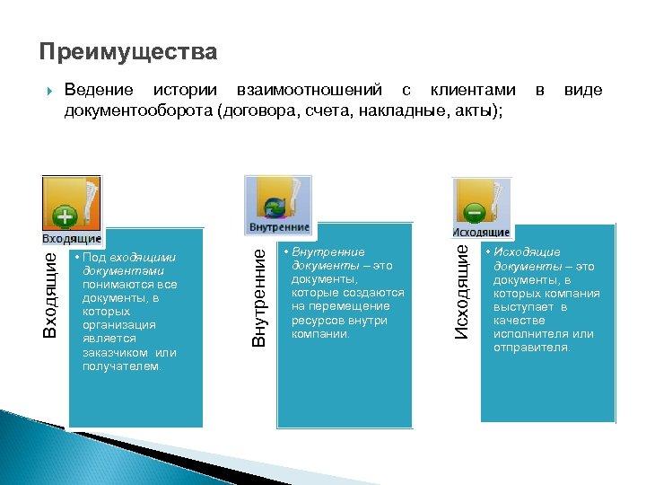 Преимущества • Под входящими документами понимаются все документы, в которых организация является заказчиком или