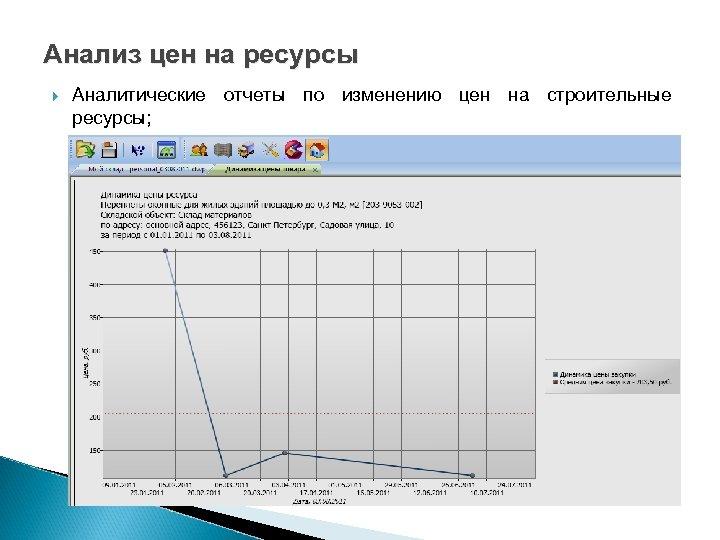 Анализ цен на ресурсы Аналитические отчеты по изменению цен на строительные ресурсы;
