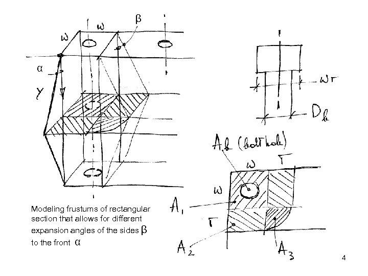 β α Modeling frustums of rectangular section that allows for different expansion angles of