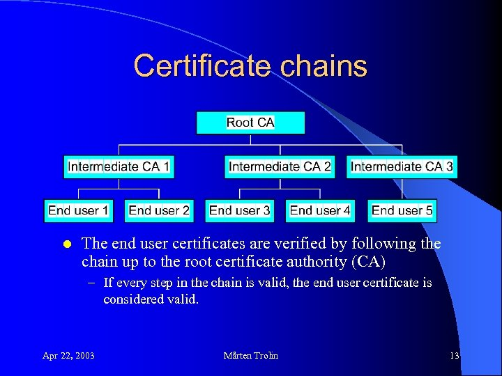 Certificate chains l The end user certificates are verified by following the chain up