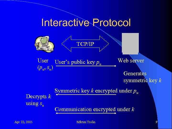 Interactive Protocol TCP/IP User's public key p u (pu, su) Decrypts k using su