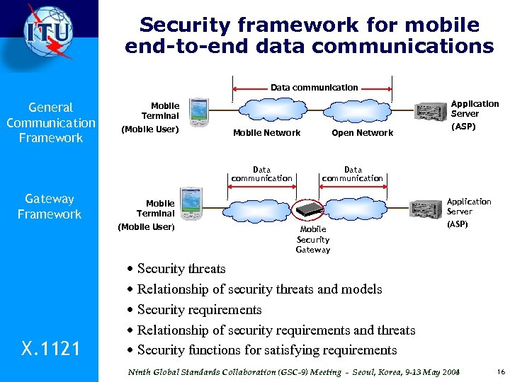 Security framework for mobile end-to-end data communications Data communication General Communication Framework Application Server