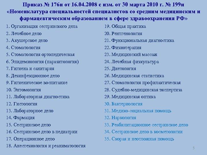 Приказ № 176 н от 16. 04. 2008 с изм. от 30 марта 2010