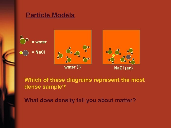 Particle Models = water = Na. Cl water (l) Na. Cl (aq) Which of