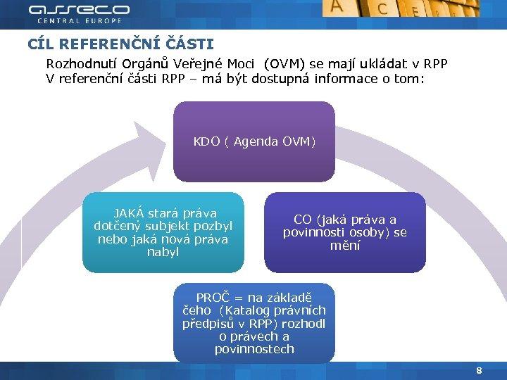CÍL REFERENČNÍ ČÁSTI Rozhodnutí Orgánů Veřejné Moci (OVM) se mají ukládat v RPP V