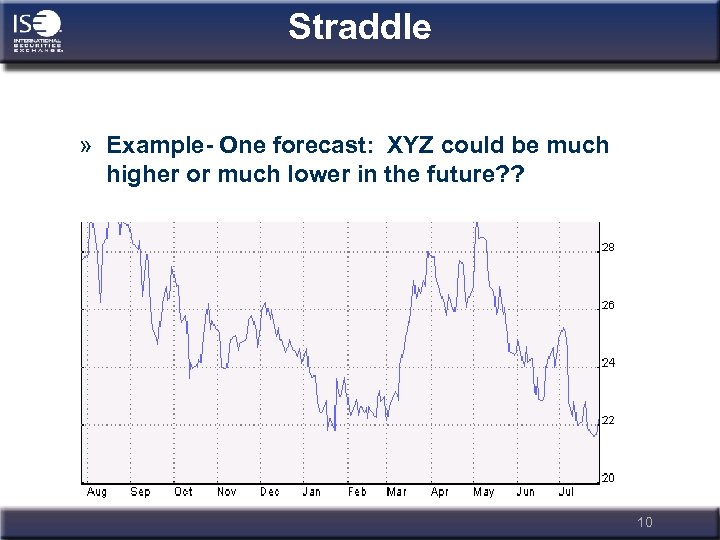 Straddle » Example- One forecast: XYZ could be much higher or much lower in