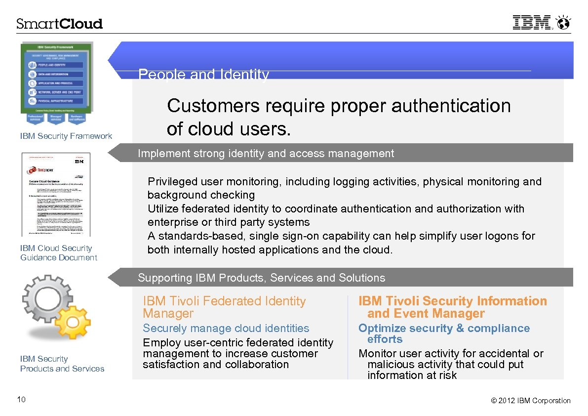People and Identity IBM Security Framework Customers require proper authentication of cloud users. Implement