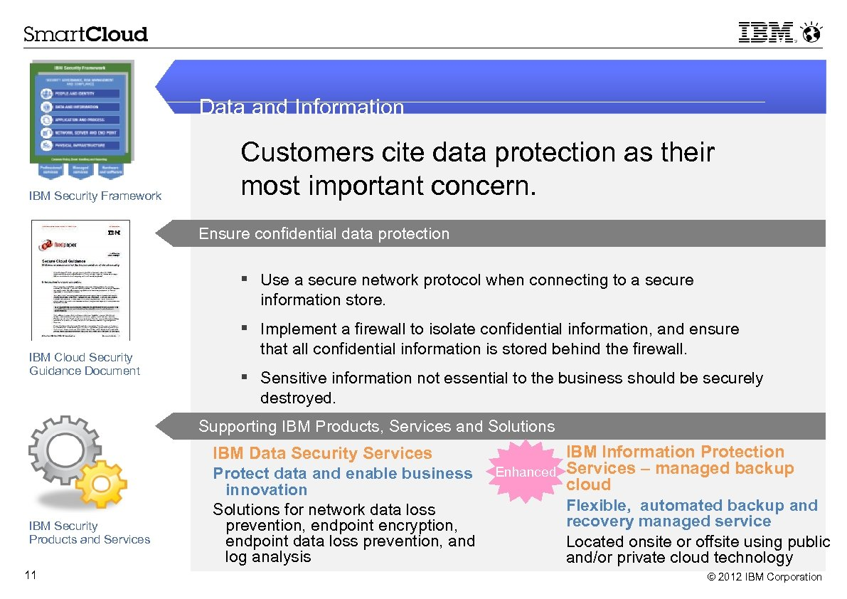 Data and Information IBM Security Framework Customers cite data protection as their most important